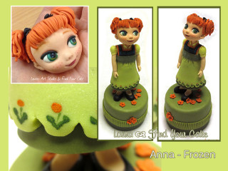 Anna Animators collection 2015-01-13_Collage